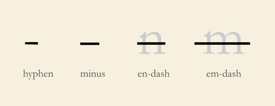 Lets Make A Dash For It The Different Dashes And When To Use Them